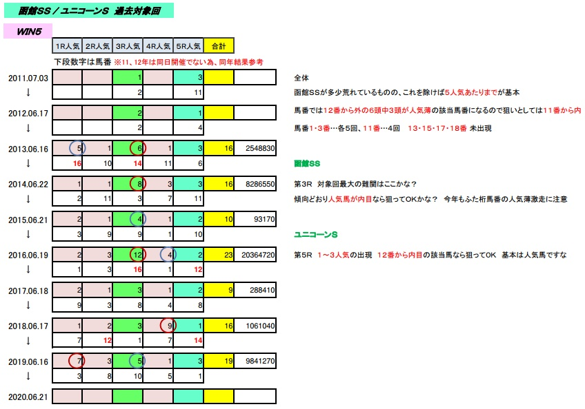 6_21_win5a.jpg