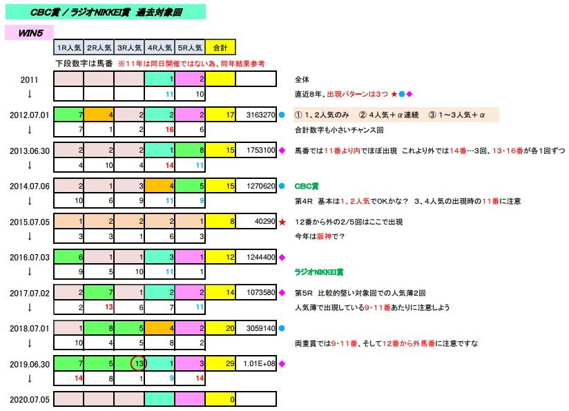 7_5_win5a.jpg