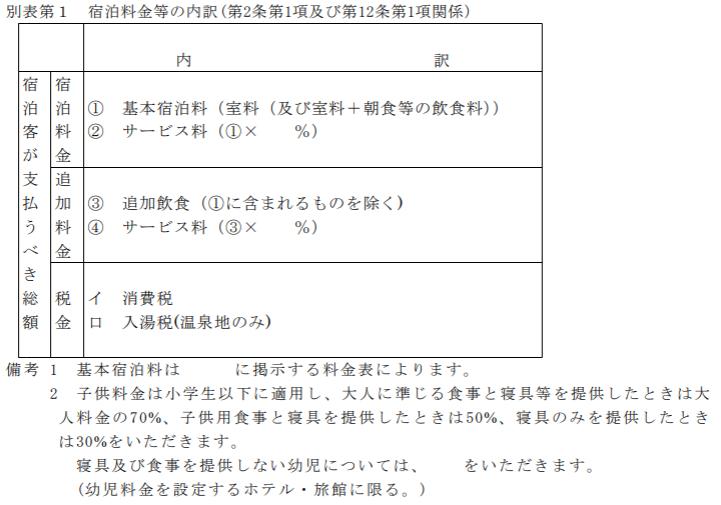 モデル宿泊約款別表第1
