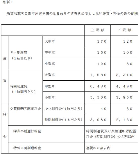 平成26年公示別紙1