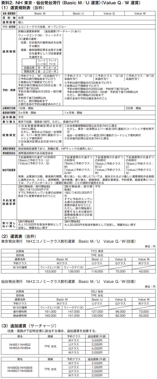 令和元年資料2