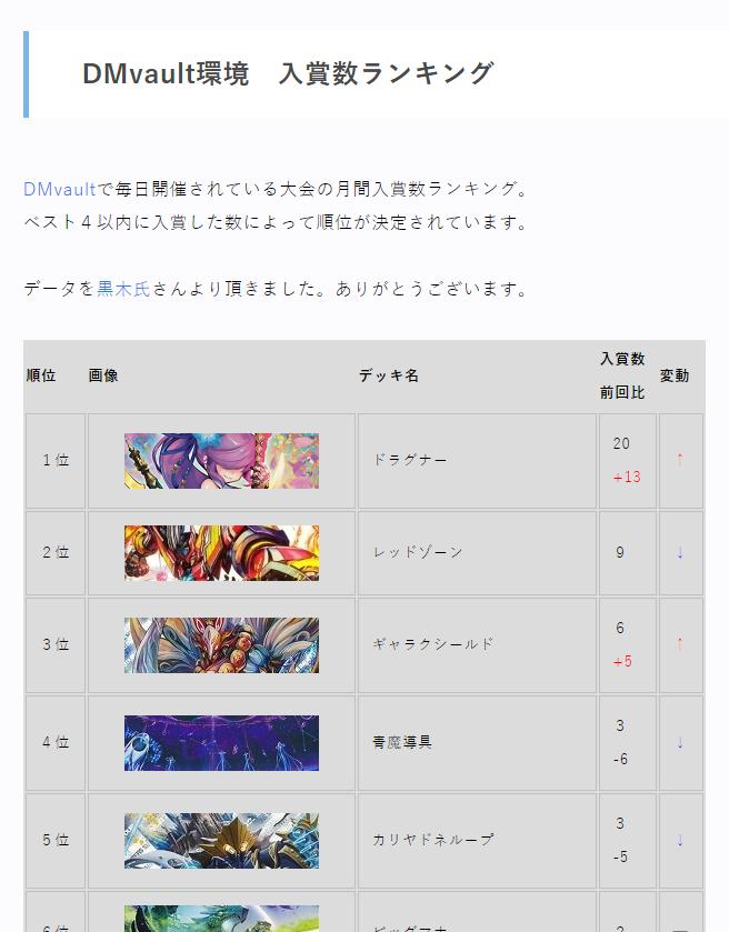 20200927 入賞数ランキング
