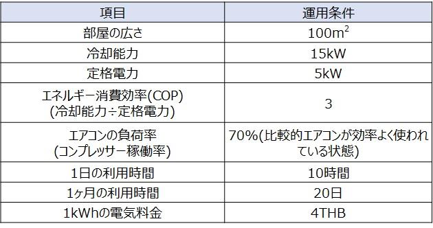 chart2_aircon-2.jpg