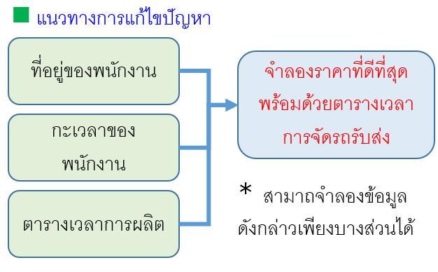 simulation_TH_200809