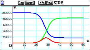 SIR_CG_1s.png