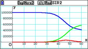 SIR_CG_2s.png