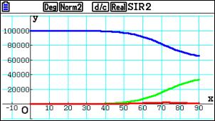 SIR_CG_4s.png