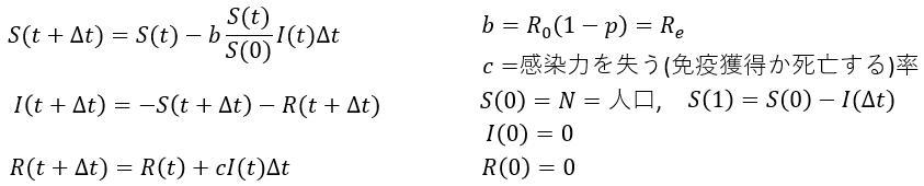 SIR_Equation_4.png