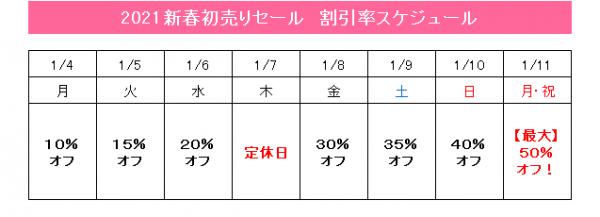 2021新春初売りセール割引率カウントアップスケジュール