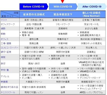コピー (1) ~ 20200621_テニスブログ_v01