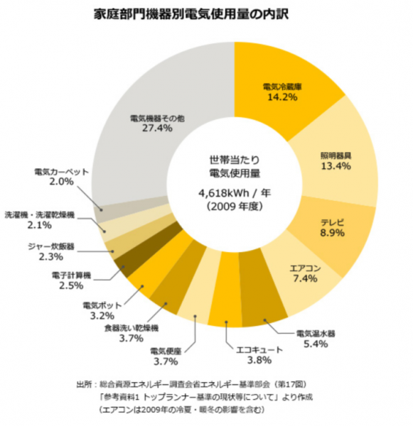 denki_uchiwake