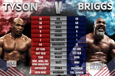 RB-BOXING-TALE-OF-THE-TAPE-BRIGGS-2.jpg
