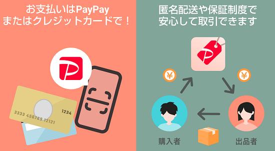 PayPayフリマの特徴