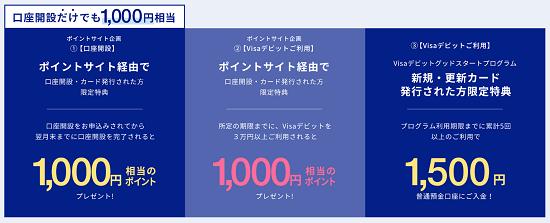 あおぞら銀行 BANK支店 ポイントサイト企画