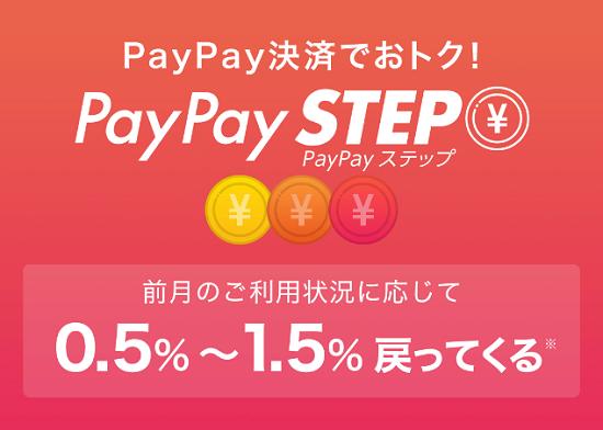 PayPay ヤフーカード(YJカード)特典
