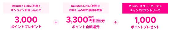 楽天モバイル「Rakuten UN-LIMIT」 SBC(スタートボーナスチャンス)