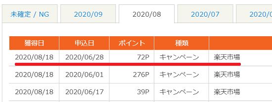 楽天市場 楽天市場アプリ経由 確定ポイント