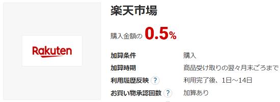 ECナビ 楽天市場案件 0.5%還元