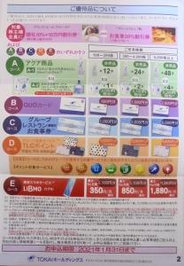 TOKAI株主優待2020