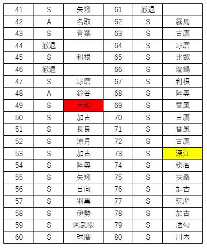 2020夏イベE-2-2