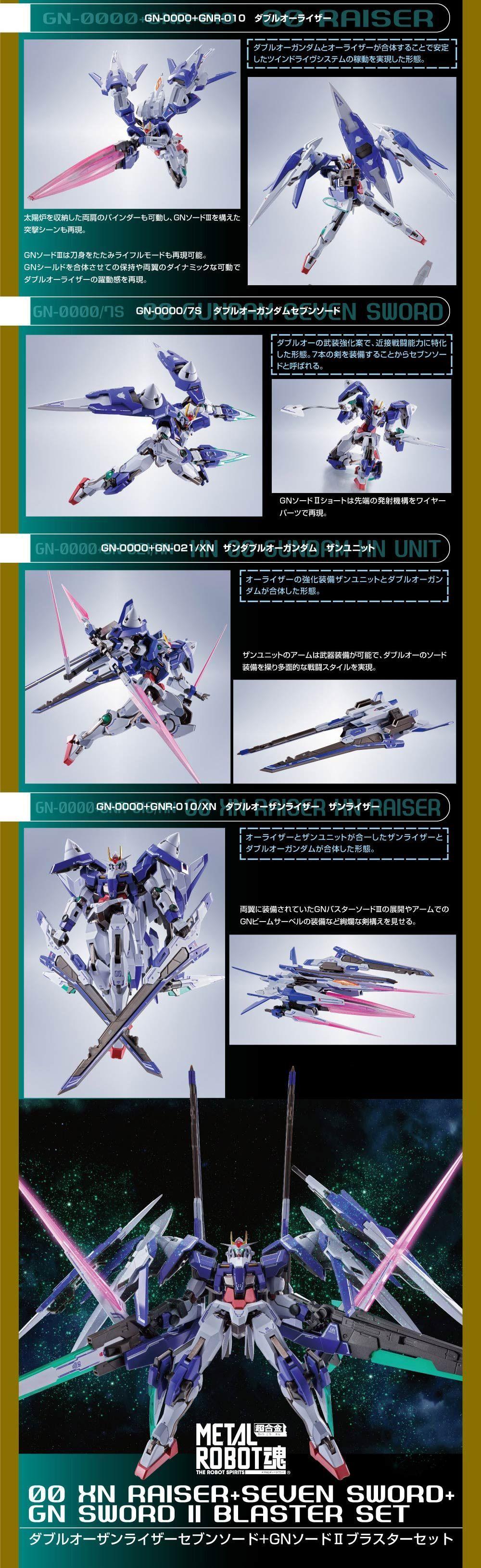 METAL ROBOT魂 ダブルオーザンライザーセブンソード_GNソードIIブラスターセット04