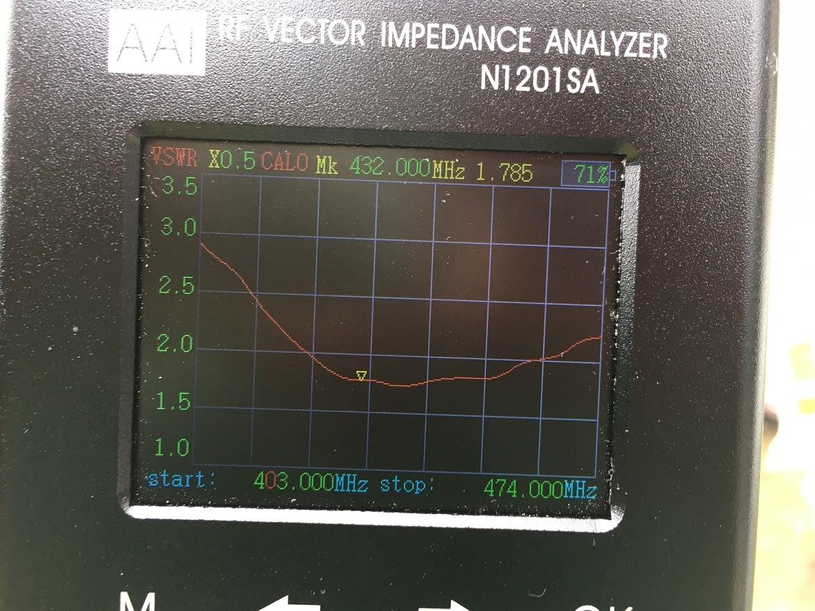 433HB9CV/SWR高い
