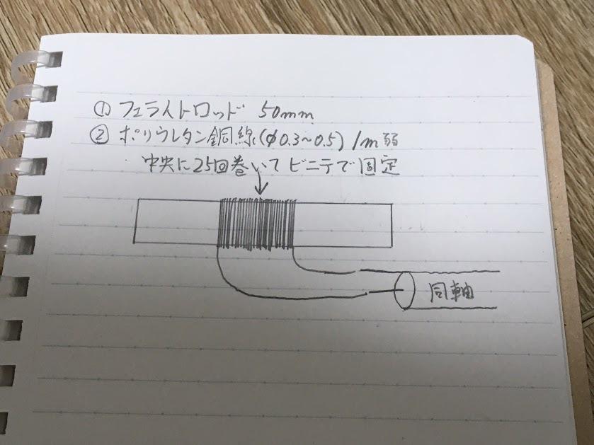 マグネチックループ/設計図