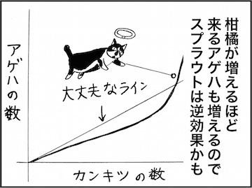 kfc02011-7