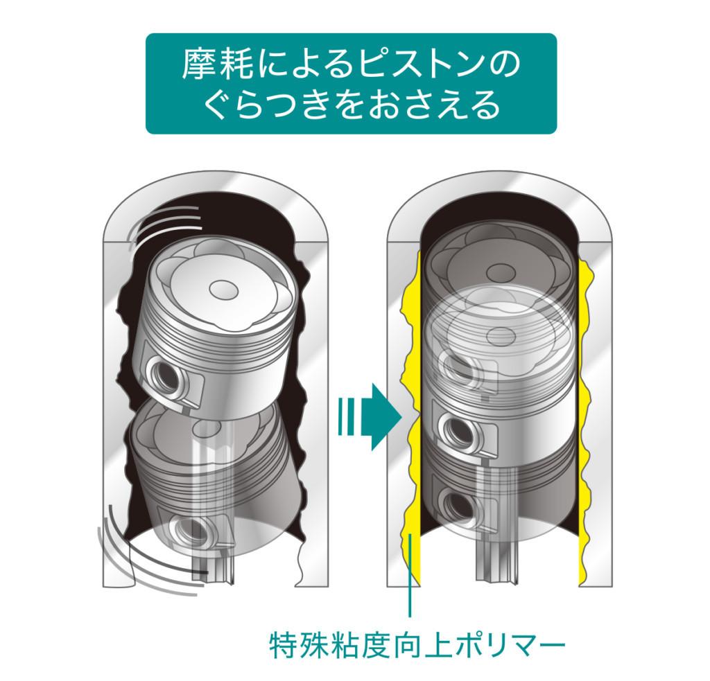 エンジンコートリカバリー (1)
