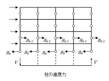 Equal_shear_fig1.jpg