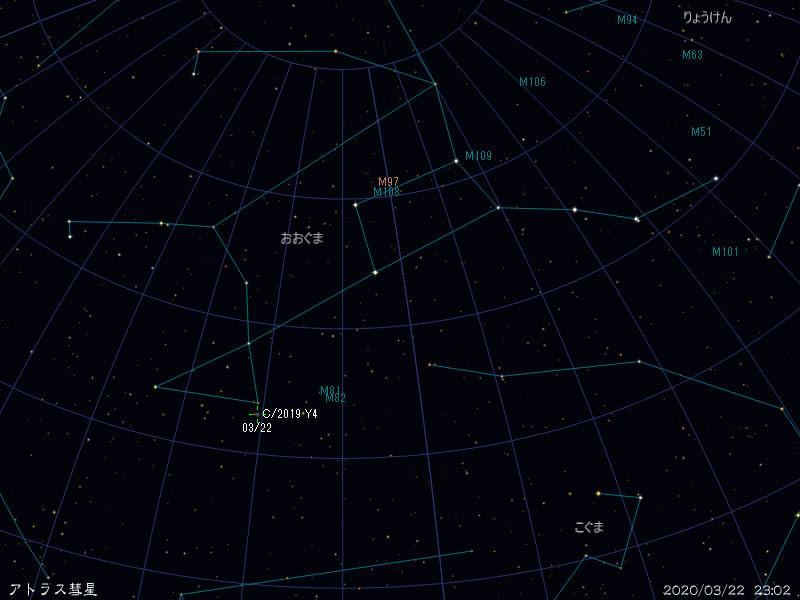 20200322アトラス彗星位置