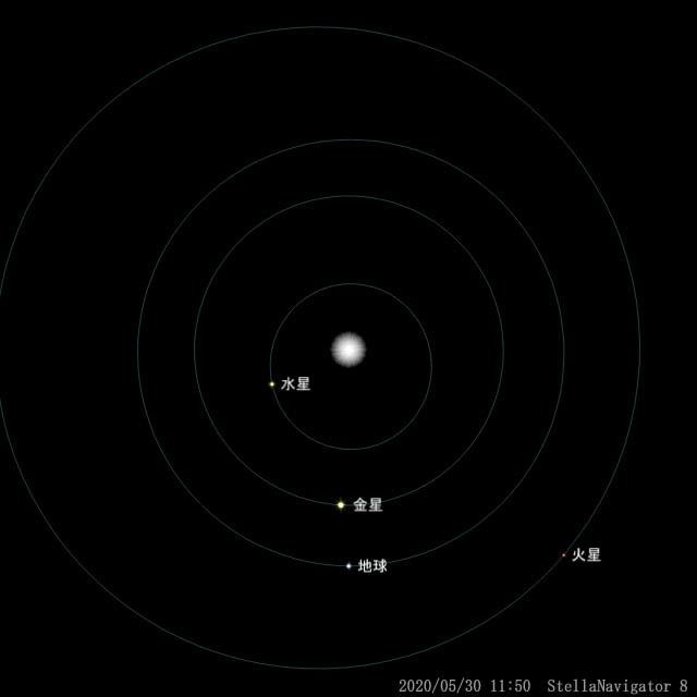水星・金星・火星の位置 20200530