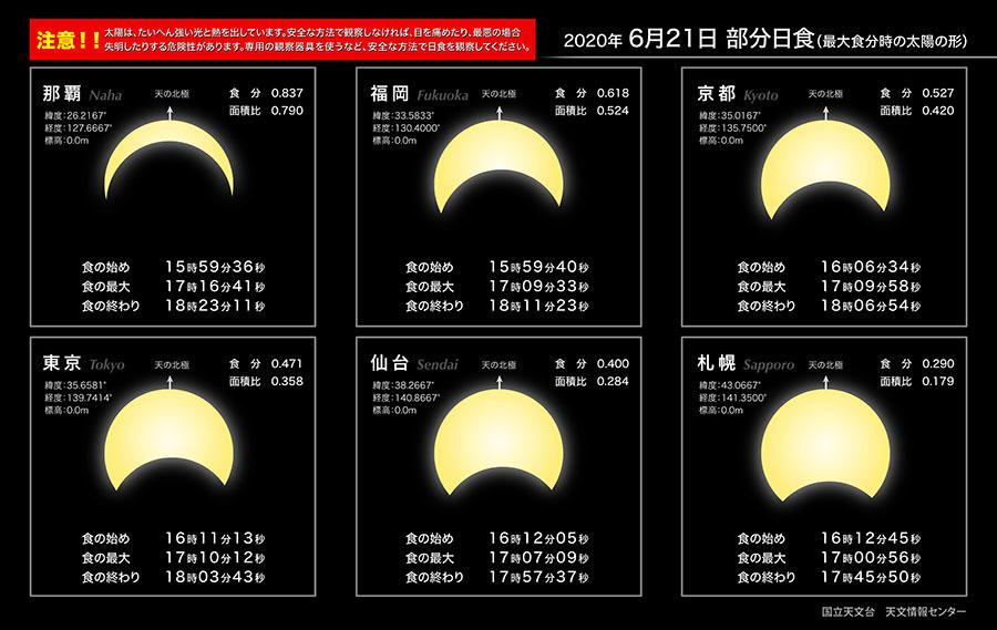 20200621 部分日食様子-2