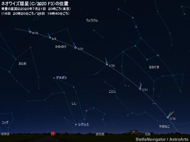 20200718 ネオワイズ彗星 アストロアーツ-1