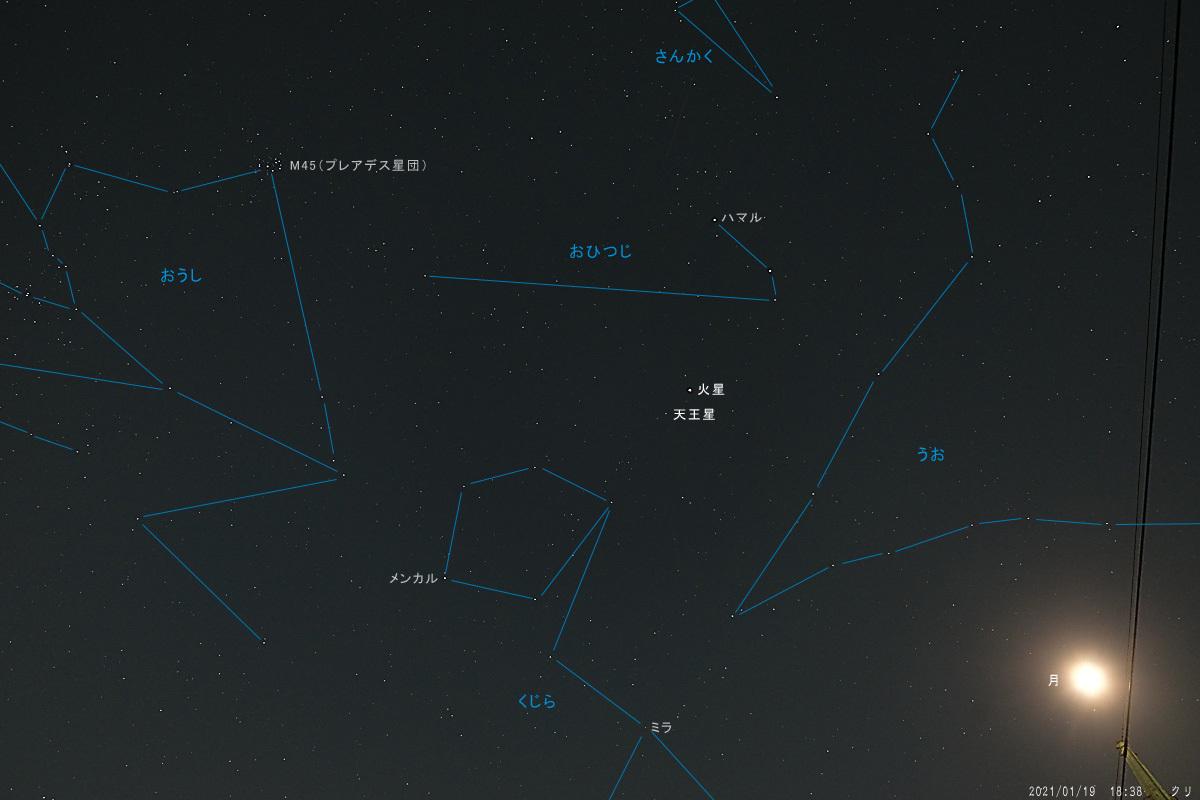 20210119星座・火星・天王星 文字入り