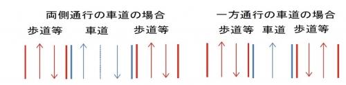 05032020migi-hidari.jpg