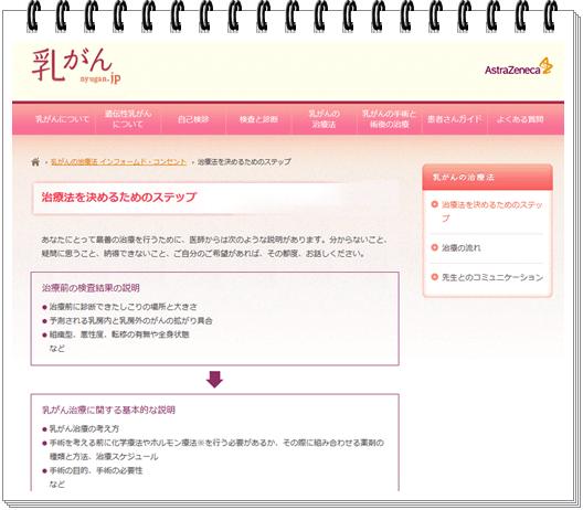 乳がん学習サイト04131