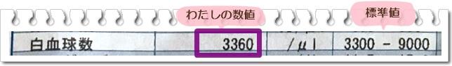 血液検査結果0626