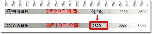 血液検査0819