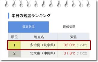 最高気温0924