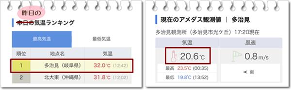 気温0925