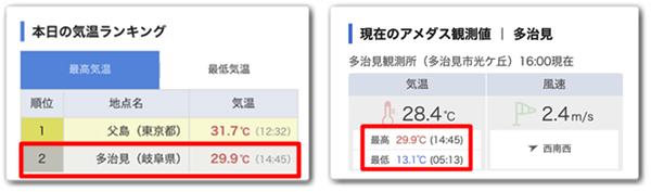 気温0928