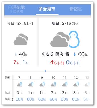 天気予報1215
