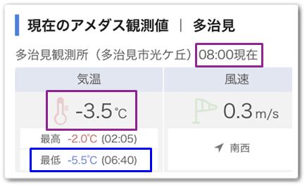 0120朝の気温