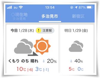 0128天気予報