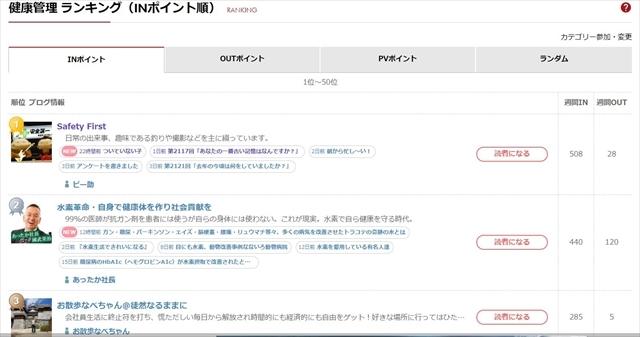 にほんブログ村 健康管理 第一位!_S-size