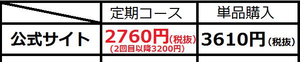 金の菊芋価格表A