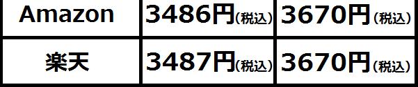 金の菊芋価格表B