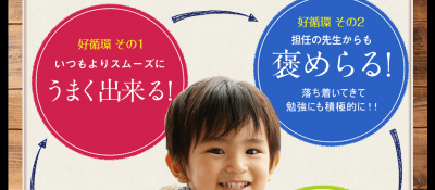 子供の好循環の模式図B