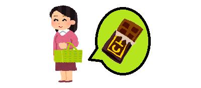 チョコレートをカゴに入れる消費者